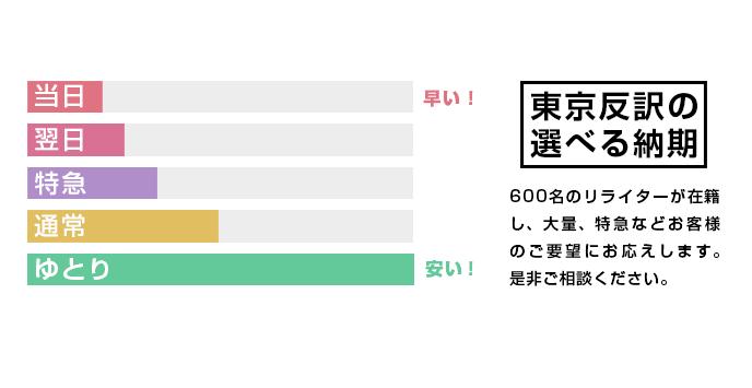 東京反訳の選べる納期
