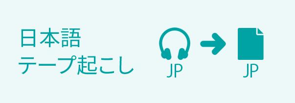 日本語テープ起こし