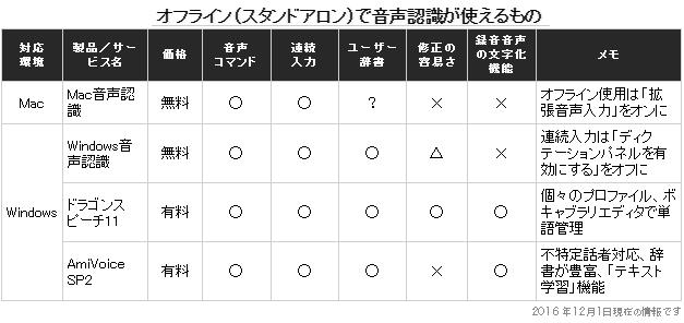 table-02a-1